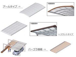 UスタイルⅡ 屋根の種類