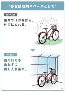 スピーネ ストックヤード 自転車